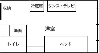 """Cタイプ間取り図"""""""